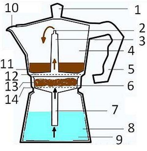 قهوه ساز اسپرسو 2 کاپ